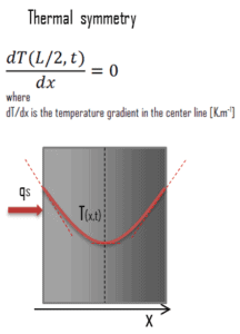 Neumann boundary condition - thermal symmetry