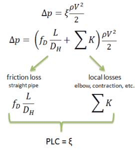 PLC - Pressure loss coefficient - equations